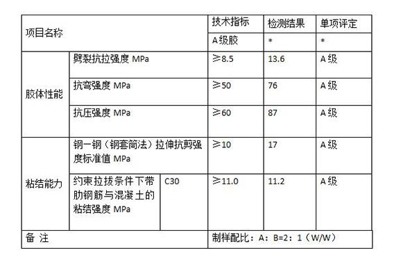 GB50367-2013标准的A级胶的技术指标要求