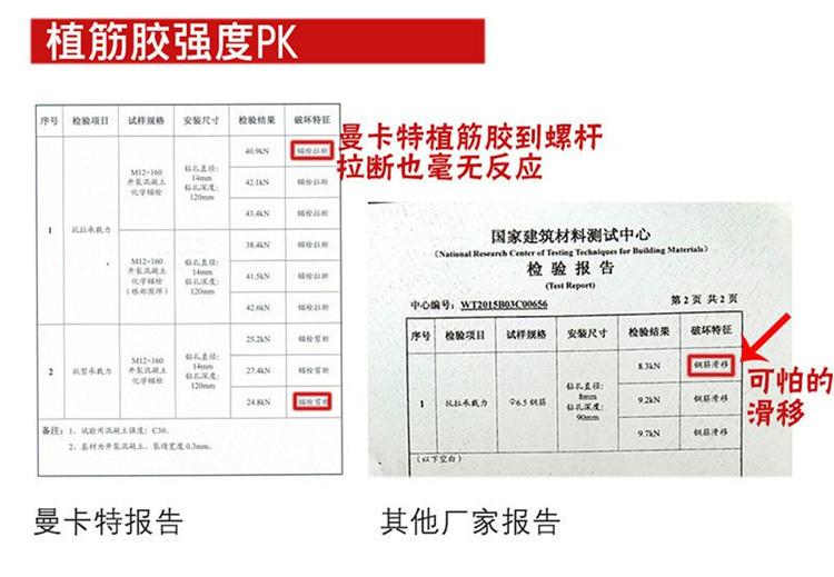 植筋胶检测时需要检测哪些项目-植筋胶厂家南京曼卡特